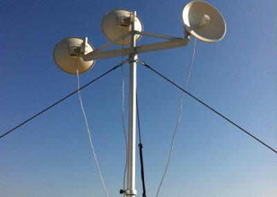 Mât antennes